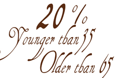 Younger than 35? Older than 65%?  20% Discount